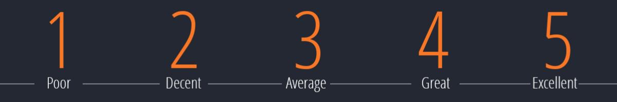 scoring-scale