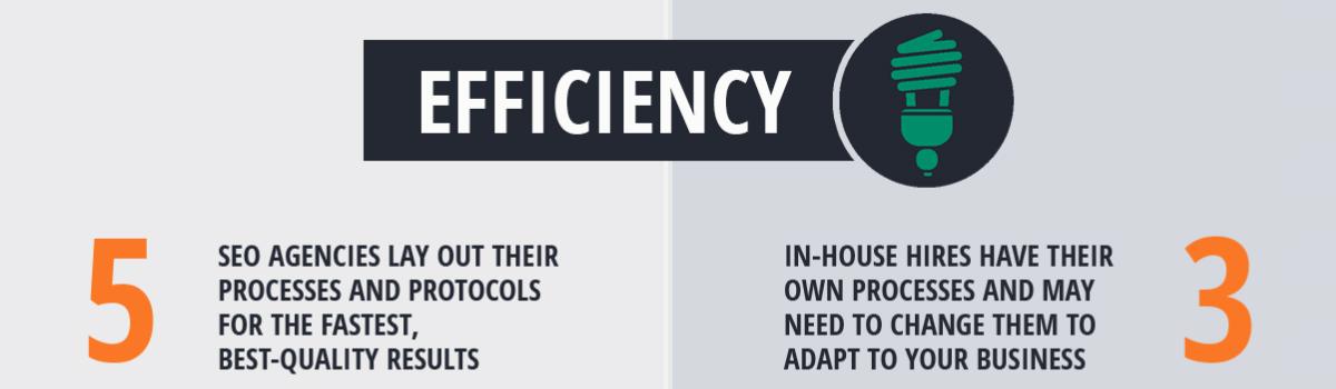 seo-efficiency