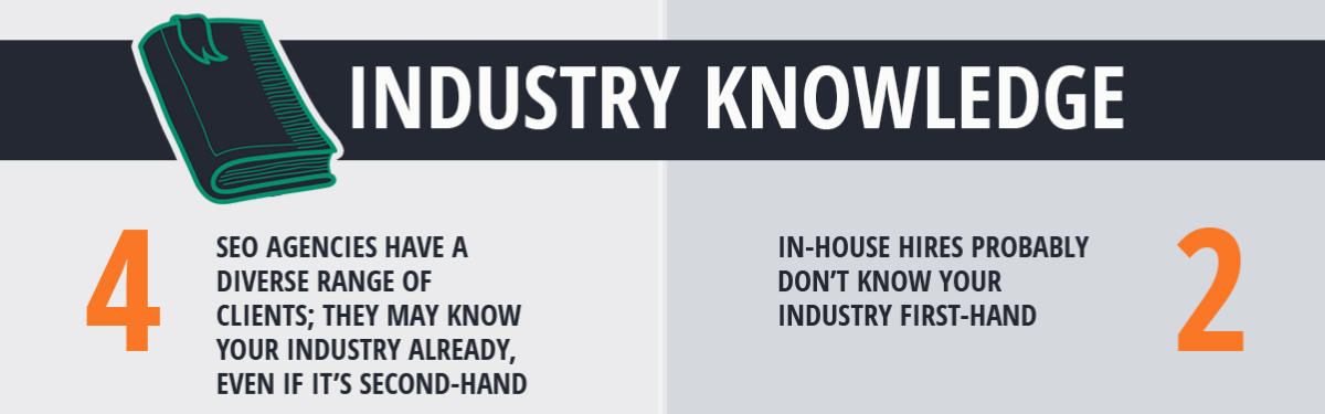 seo-industry-knowledge