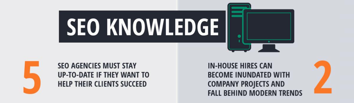 seo-knowledge
