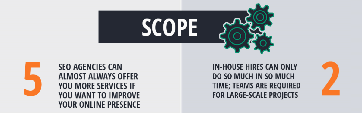 seo-scope
